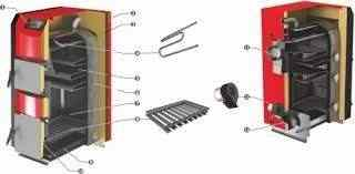 Cazan WBS Activ Burnit Sunsystem 40 kW
