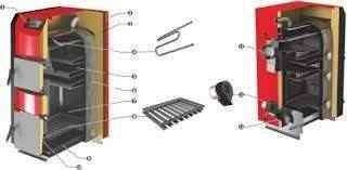 Cazan WBS Activ Burnit Sunsystem 90kW